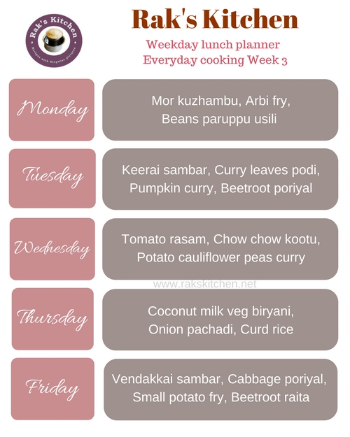 South Indian weekday lunch planner